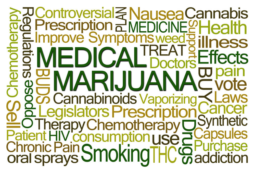 Medical Marijuana words