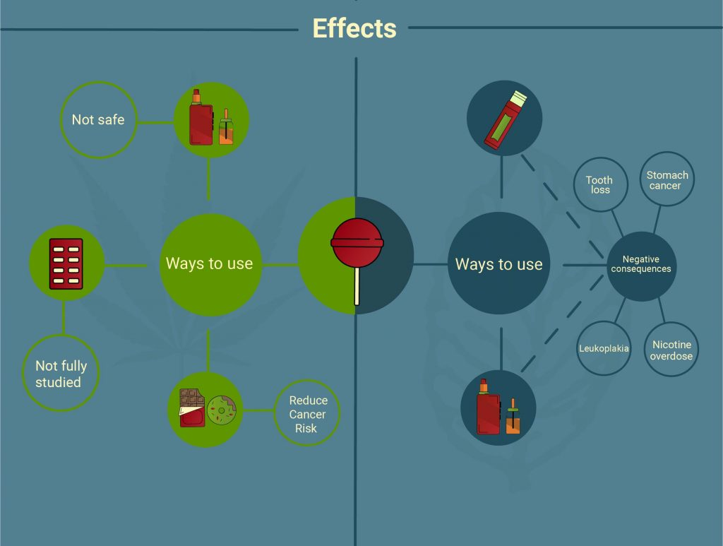 marijuana vs tobacco effects