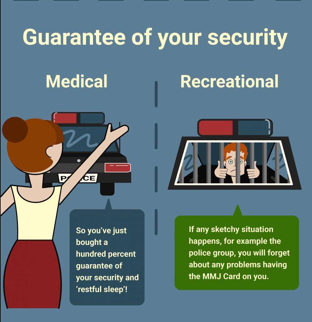 Medical marijuana guarantee of your security